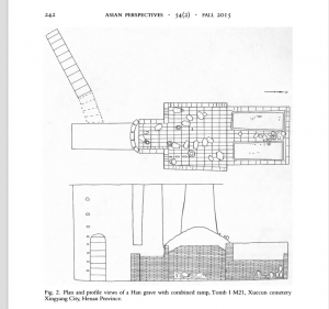 Tomb structure of vertical pit with ramp