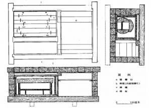Coffin descriptions